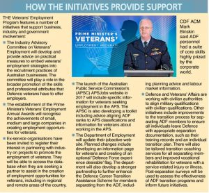 vets-employment-support